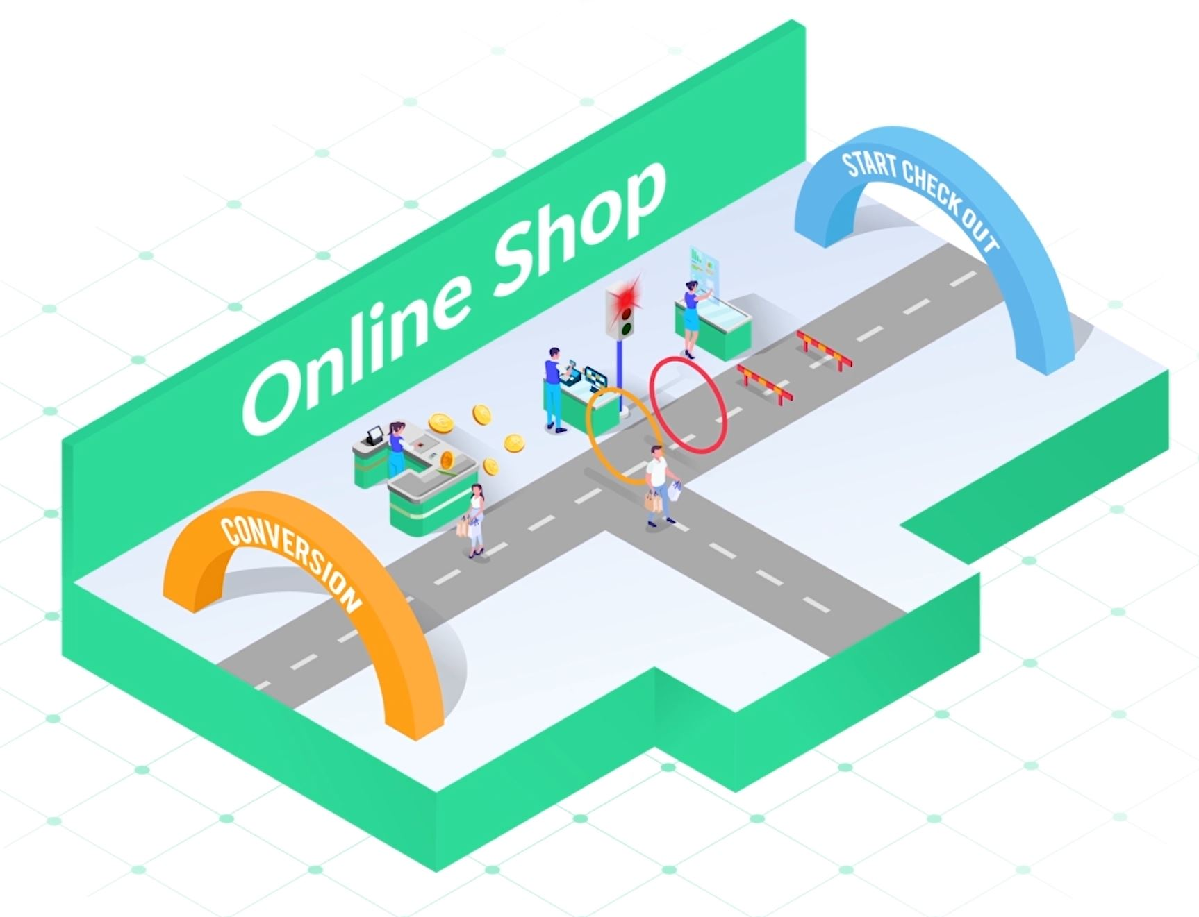 isometric-checkout-optimization